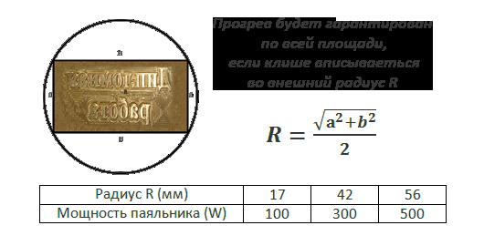 Пример расчёта мощности паяльника